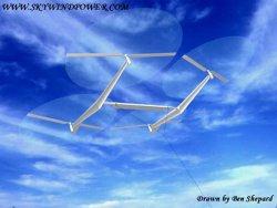 SkyWindPower
