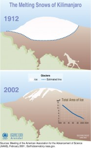 melting_snow_on_kilimanjaro